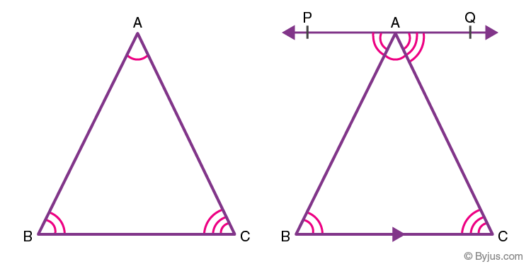 Angle sum property of a triangle theorem 1