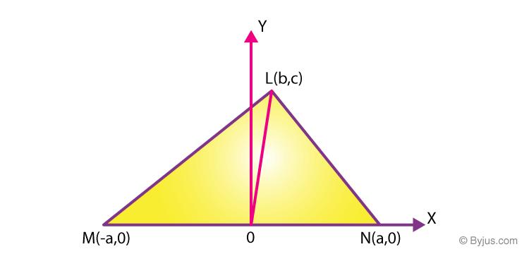Apolloniu's Theorem Proof