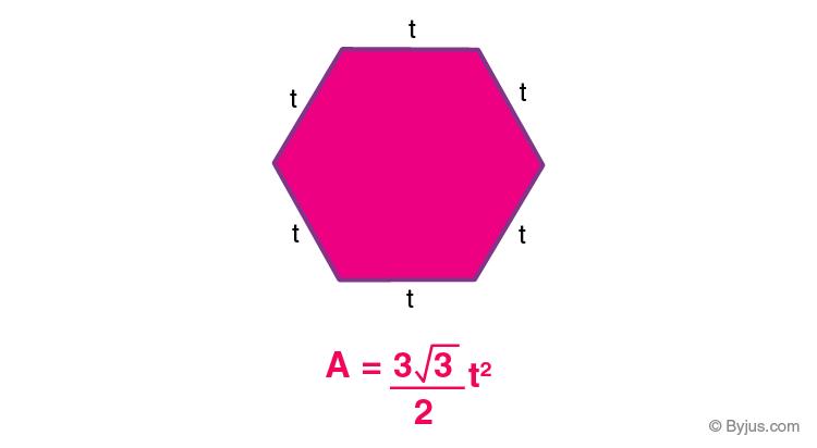 Area of Hexagon