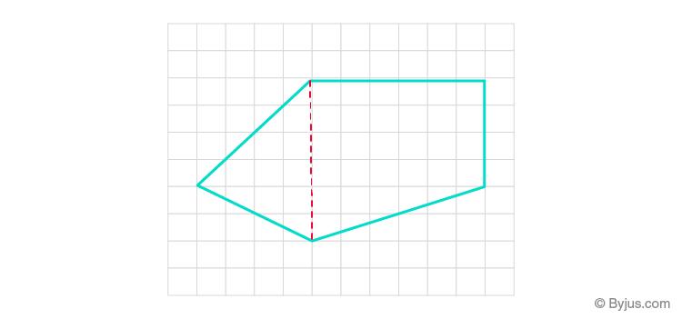 Area of Polygon - Trapezium