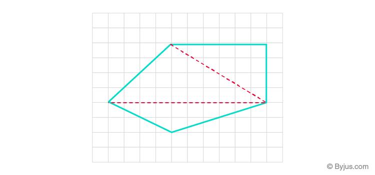 Area of Polygon - Triangle