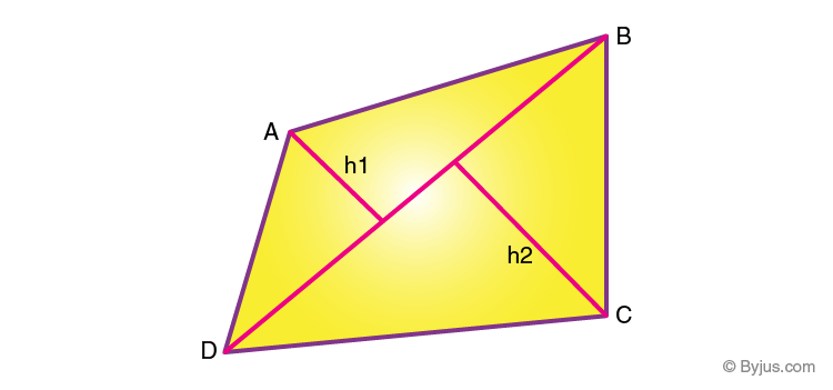 Area Of Quadrilateral Example