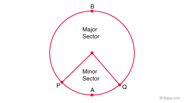 Major and Minor Sector of a Circle