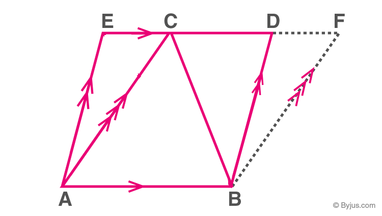 Areas Of Parallelograms And Triangles Class 9-8
