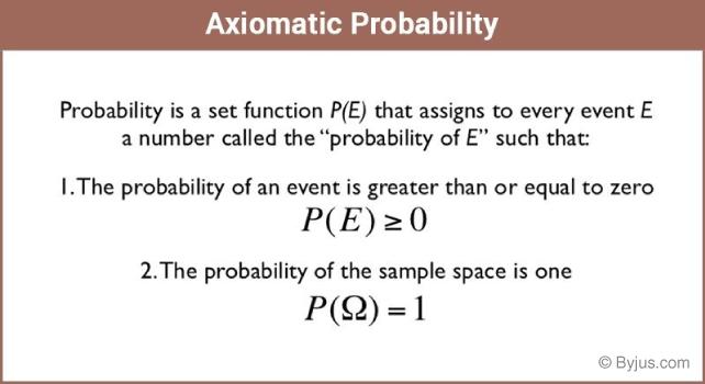Axiomatic Probability