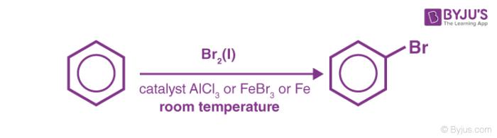 Halogenation of Benzene