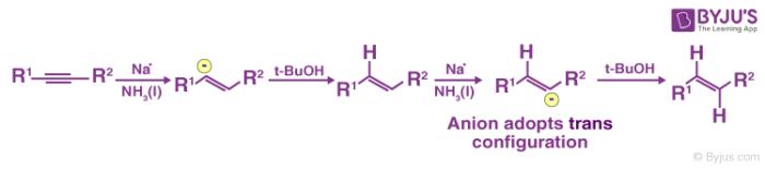 Birch Reduction - Alkyne