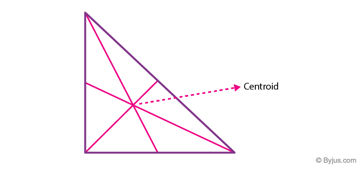 Centroid of a right triangle