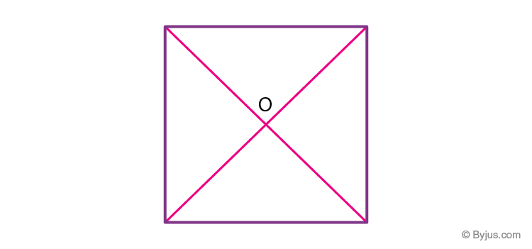 Centroid of a square