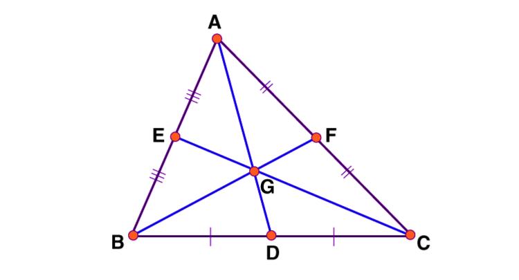 Centroid of a Triangle Formula Proof