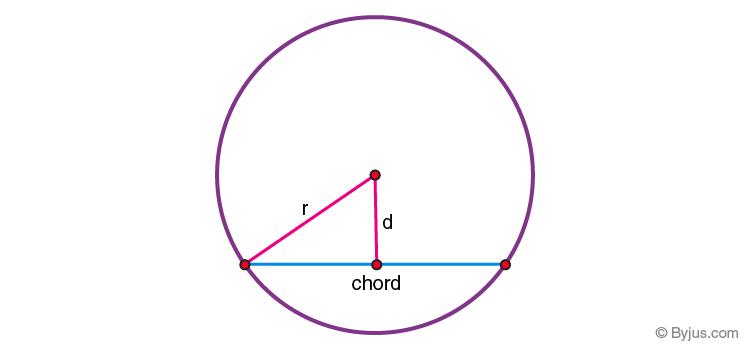 Chord Length of a Circle Formula