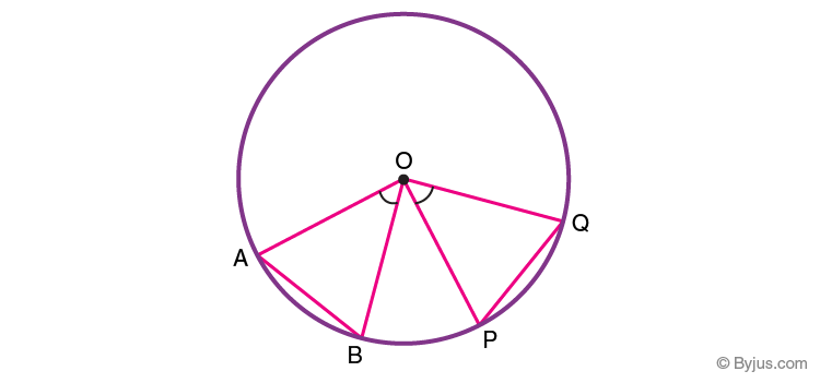 If the angles subtended by the chords of a circle are equal in measure then the length of the chords is equal.
