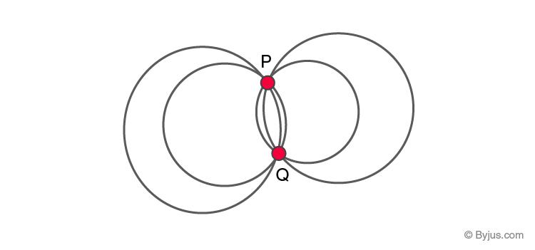 Circle passing through PQ