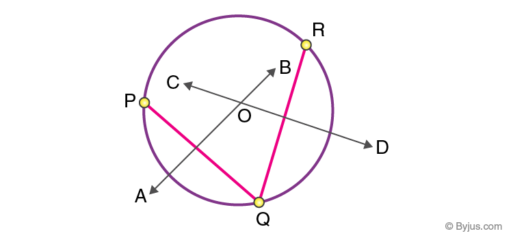 Circle - Circle passing