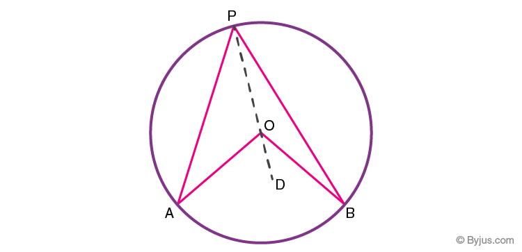 Circle Theorem 4