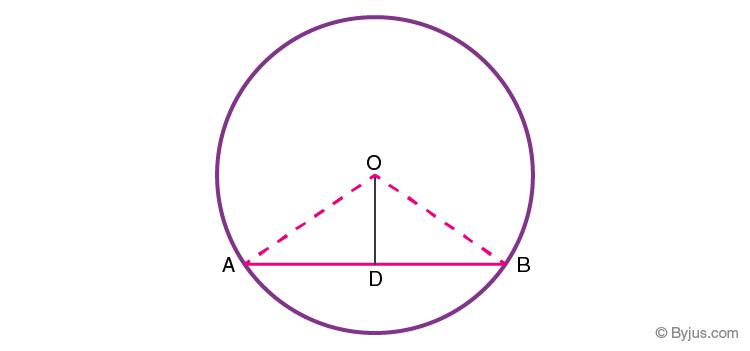 circle theorem 2