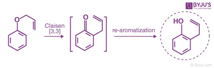 Claisen Rearrangement Mechanism