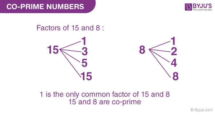 Coprime numbers example