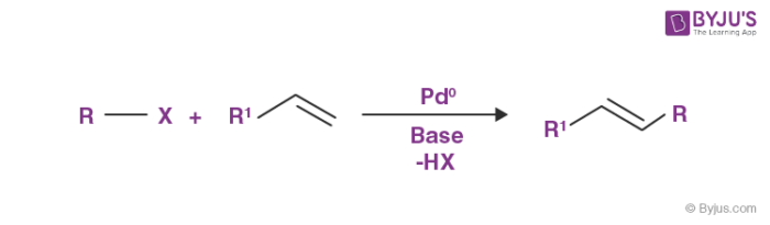 Examples of Cross-Coupling Reactions
