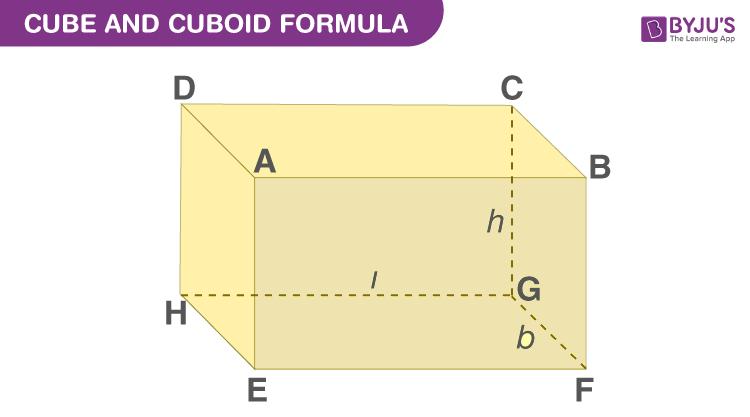 Cube and cuboid formula