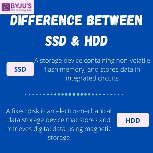 SSD vs HDD - Difference Between SSD and HDD