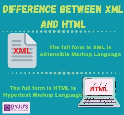 Difference Between XML and HTML - XML vs HTML
