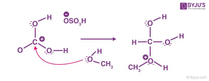 Esterification_Mechanism_step_2