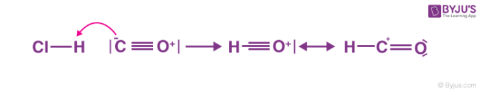 Gattermann-Koch Reaction Mechanism