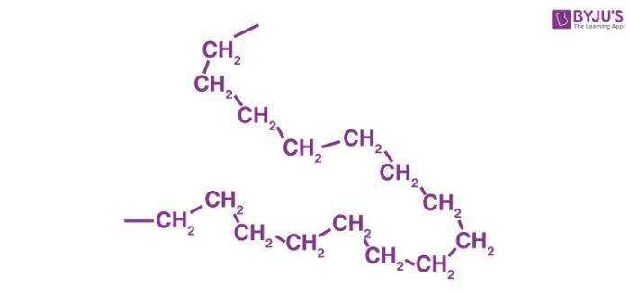 Structure of High Density Polyethylene