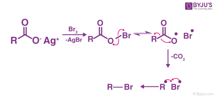 Mechanism Of Hunsdiecker Reaction