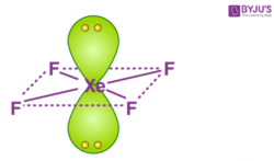 XeF4 Molecular Geometry And Bond Angles