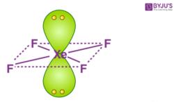 Hybridization Of Xef4 Hybridization Of Xe In Xenon Tetrafluoride