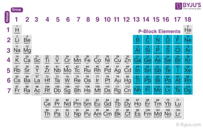 Inorganic-Chemistry (1)