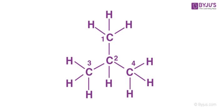 Molecular Formula for Butane
