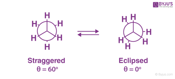 Staggered Conformation of Butane