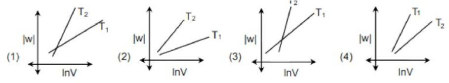 JEE Main 2019 Solved Paper Jan Chemistry