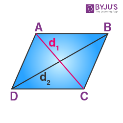 Mensuration Formula for Rhombus