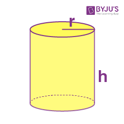 Mensuration Formula for Cylinder