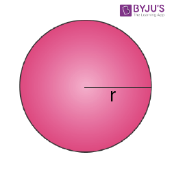Mensuration Formula for Circle