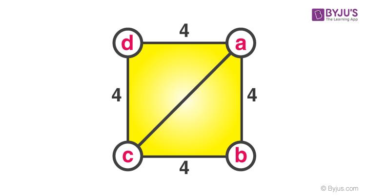Pythagoras Theorem-problem 3