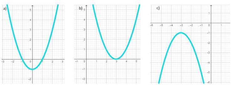 Quadratic Equations for Class 10 -3