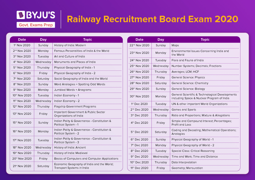RRB NTPC Live Classes Schedule
