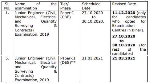 SSC JE Exam date - Revised