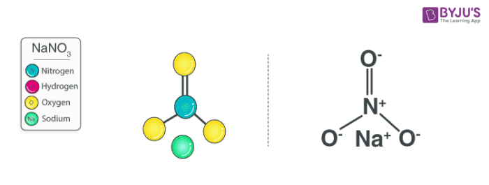 Sodium Nitrate Structure