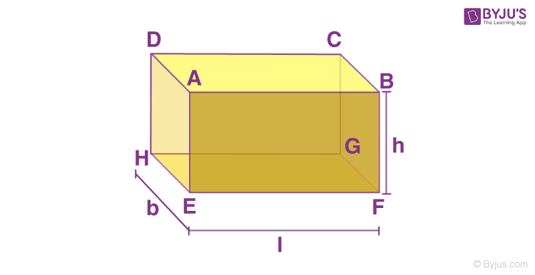 Surface area and volume Cuboid