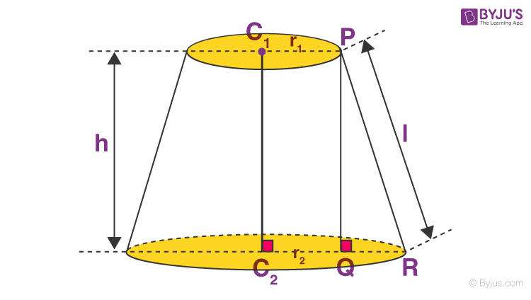 Surface area of frustum of a cone