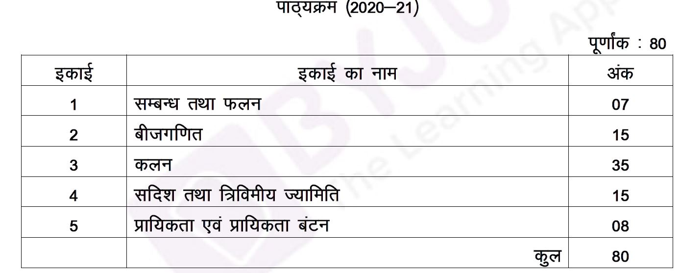 RBSE Class 12 Maths Untiwise marks and course structure in Hindi