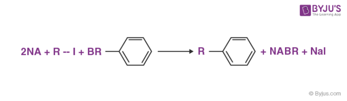 Wurtz Fittig Reaction