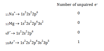 Chemistry WBJEE 2019 Practise Question Paper With Solutions