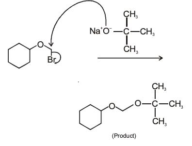 JEE Main 2017 Chemistry April Set A Solved Paper